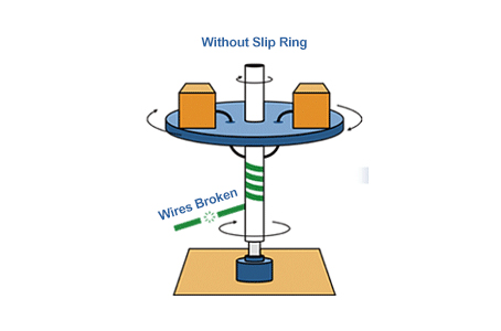 without_slip_ring
