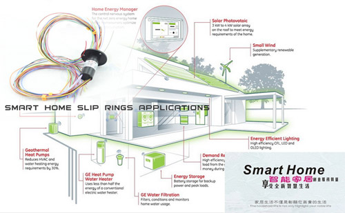 How to work for slip rings for smart home.